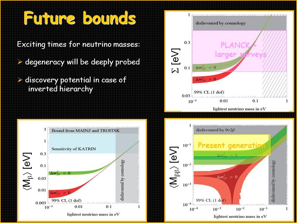 Future bounds S [eV] Mbb [eV] Mb [eV]
